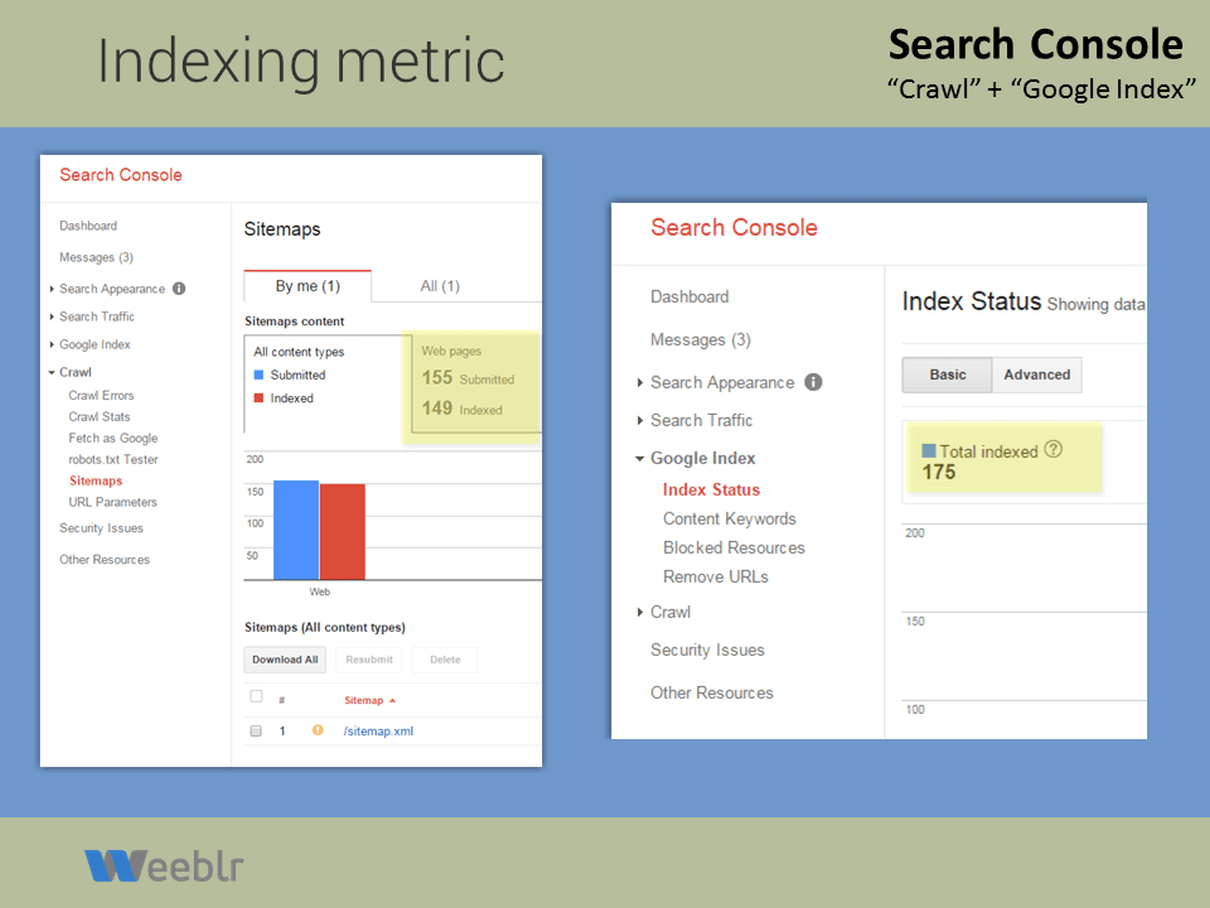 Google Search Console useful metrics